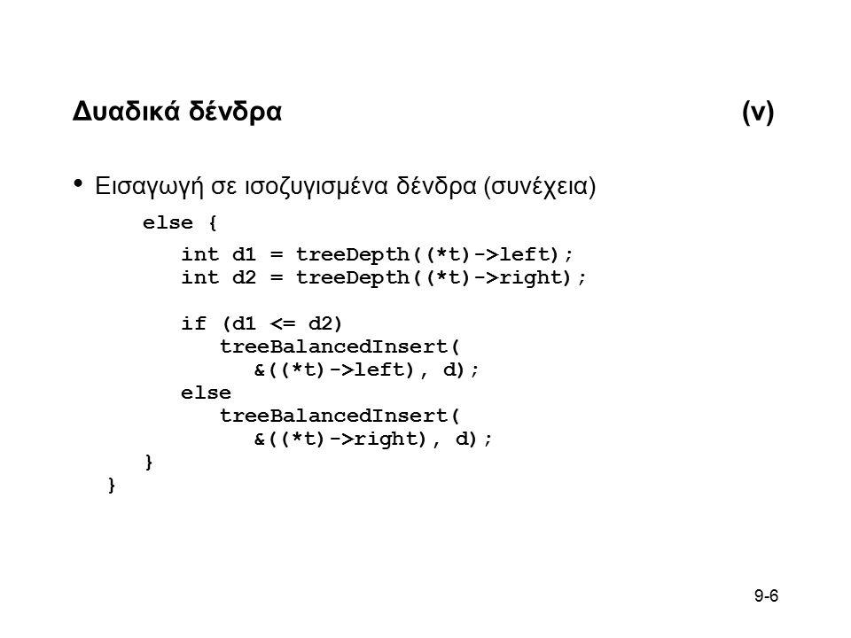9-17 Κόμβος δένδρου typedef struct ExprNode_tag { enum { EXP_const, EXP_binop } code; union { double constant; struct { char op; struct ExprNode_tag *arg1, *arg2; } binop; } data; } ExprNode, *expr; code data constant ή binop op arg1 arg2