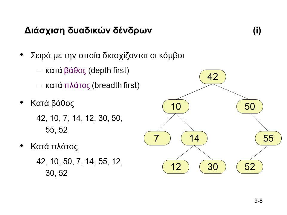 9-9 Διάσχιση δυαδικών δένδρων(ii) Εκτύπωση κατά βάθος –πολύ απλά, με χρήση αναδρομής Υλοποίηση void treePrintDF (tree t) { if (t != NULL) { printf( %d , t->data); treePrintDF(t->left); treePrintDF(t->right); } }