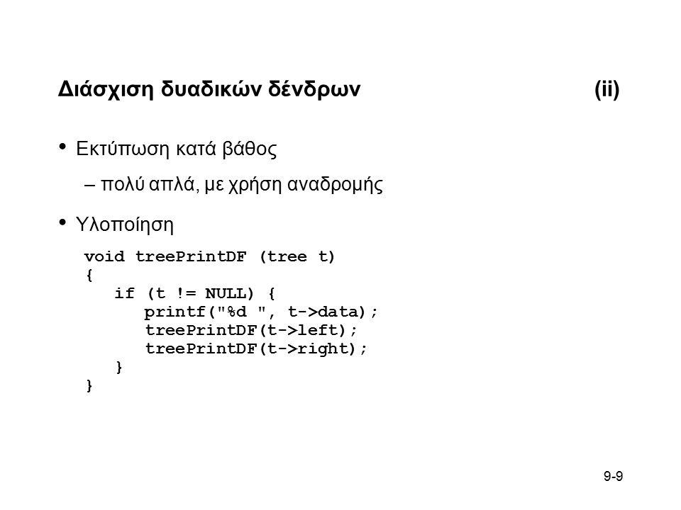 9-10 Διάσχιση δυαδικών δένδρων(iii) Εκτύπωση κατά πλάτος –με τη βοήθεια ουράς για την αποθήκευση δεικτών προς τους κόμβους που δεν έχουμε επισκεφθεί Υλοποίηση void treePrintBF (tree t) { queue q = queueEmpty; if (t != NULL) queueInsert(&q, t);