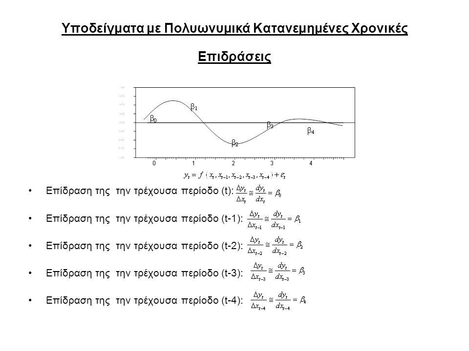 Υποδείγματα με Πολυωνυμικά Κατανεμημένες Χρονικές Επιδράσεις Επίδραση της την τρέχουσα περίοδο (t): Επίδραση της την τρέχουσα περίοδο (t-1): Επίδραση της την τρέχουσα περίοδο (t-2): Επίδραση της την τρέχουσα περίοδο (t-3): Επίδραση της την τρέχουσα περίοδο (t-4):