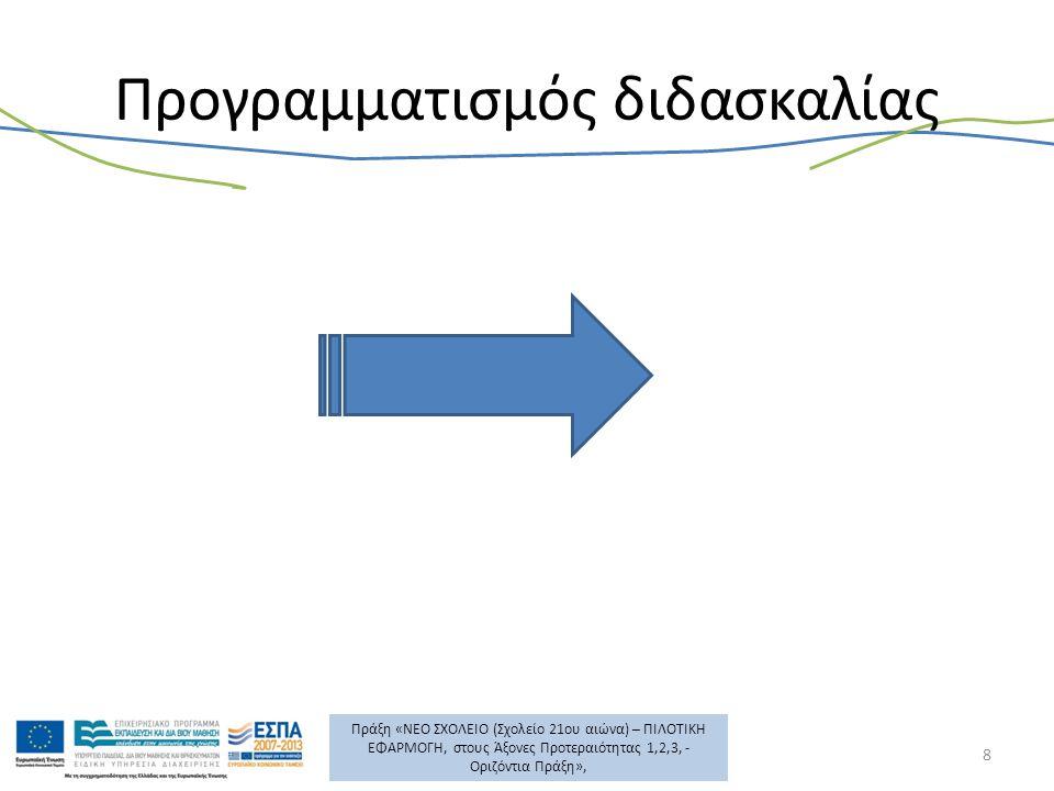 Πράξη «ΝΕΟ ΣΧΟΛΕΙΟ (Σχολείο 21ου αιώνα) – ΠΙΛΟΤΙΚΗ ΕΦΑΡΜΟΓΗ, στους Άξονες Προτεραιότητας 1,2,3, - Οριζόντια Πράξη», Προγραμματισμός διδασκαλίας 8
