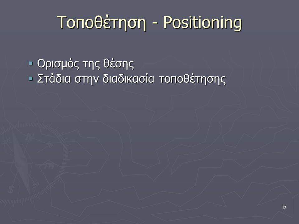 12  Ορισμός της θέσης  Στάδια στην διαδικασία τοποθέτησης Τοποθέτηση - Positioning