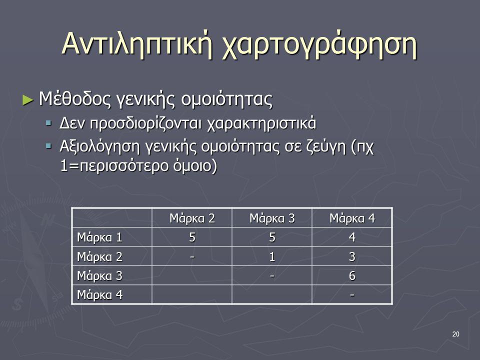 20 Αντιληπτική χαρτογράφηση ► Μέθοδος γενικής ομοιότητας  Δεν προσδιορίζονται χαρακτηριστικά  Αξιολόγηση γενικής ομοιότητας σε ζεύγη (πχ 1=περισσότερο όμοιο) Μάρκα 2 Μάρκα 3 Μάρκα 4 Μάρκα 1 554 Μάρκα 2 -13 Μάρκα 3 -6 Μάρκα 4 -