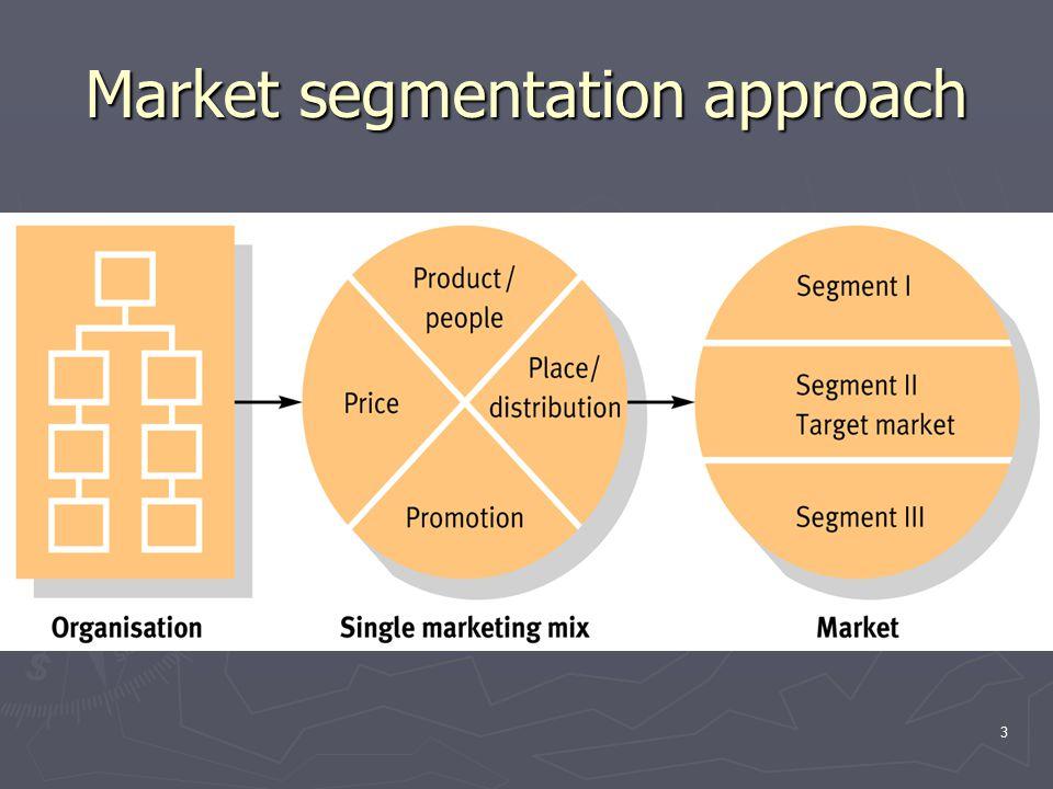 4 ► Segmenting, Targeting and Positioning  Segmenting the Market  Targeting Strategy  Positioning the Product ► Segmentation Variables  Selecting Appropriate Variables ► Single Variable Segmentation ► Multivariable Segmentation