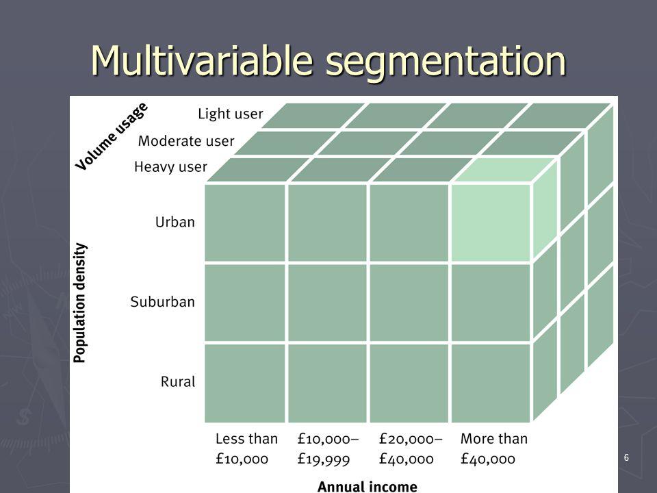7 Segmentation variables for consumer markets