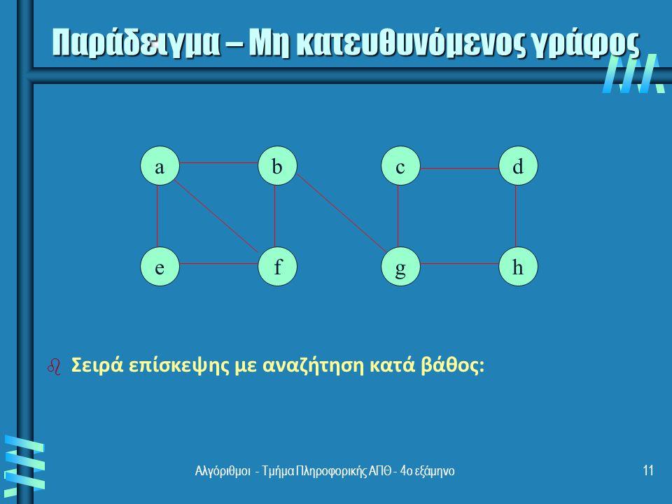 Αλγόριθμοι - Τμήμα Πληροφορικής ΑΠΘ - 4ο εξάμηνο11 Παράδειγμα – Μη κατευθυνόμενος γράφος b b Σειρά επίσκεψης με αναζήτηση κατά βάθος: ab ef cd gh
