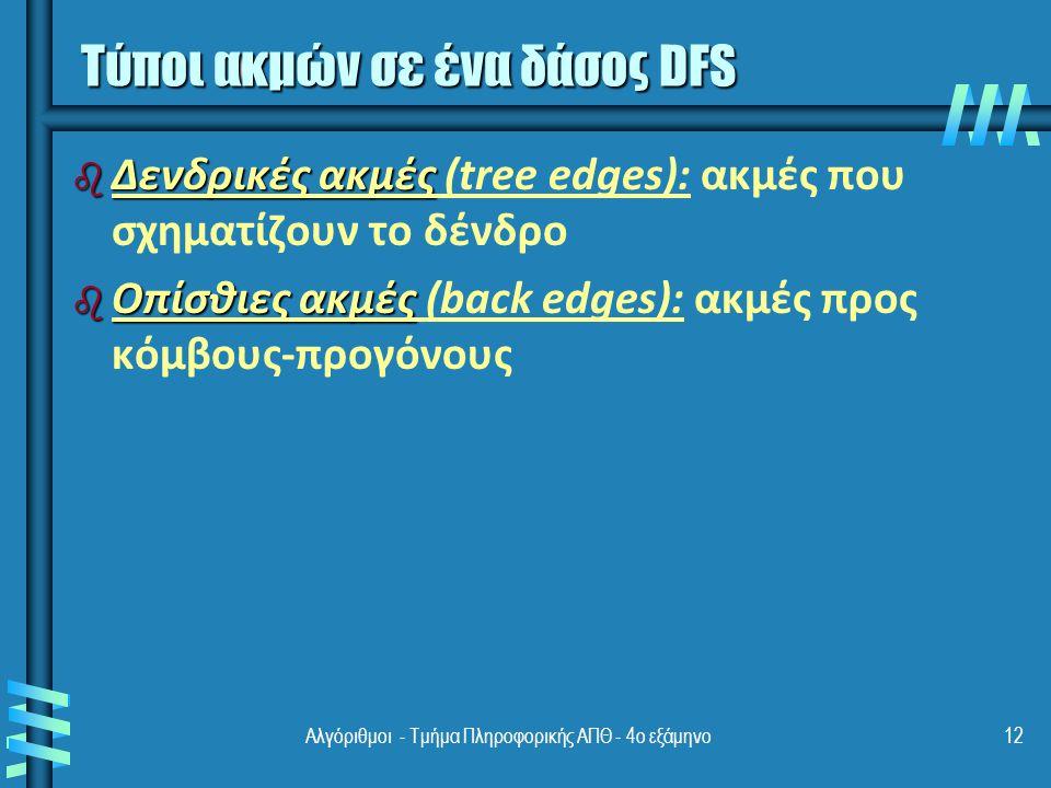 Αλγόριθμοι - Τμήμα Πληροφορικής ΑΠΘ - 4ο εξάμηνο12 Τύποι ακμών σε ένα δάσος DFS b Δενδρικές ακμές b Δενδρικές ακμές (tree edges): ακμές που σχηματίζουν το δένδρο b Οπίσθιες ακμές b Οπίσθιες ακμές (back edges): ακμές προς κόμβους-προγόνους