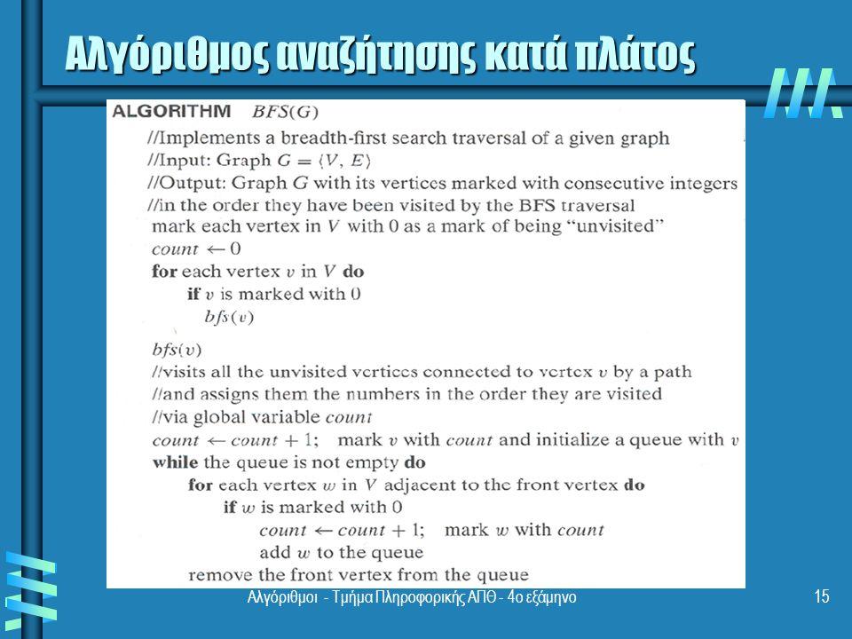 Αλγόριθμοι - Τμήμα Πληροφορικής ΑΠΘ - 4ο εξάμηνο15 Αλγόριθμος αναζήτησης κατά πλάτος