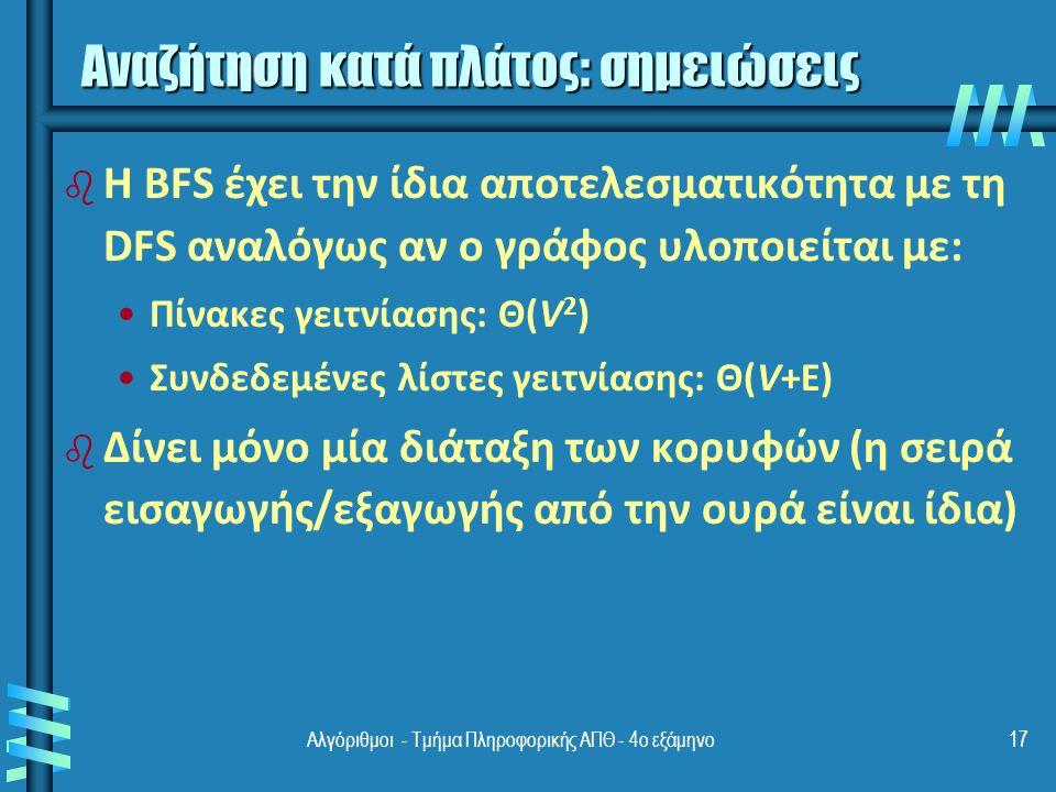 Αλγόριθμοι - Τμήμα Πληροφορικής ΑΠΘ - 4ο εξάμηνο17 b b Η BFS έχει την ίδια αποτελεσματικότητα με τη DFS αναλόγως αν ο γράφος υλοποιείται με: Πίνακες γειτνίασης: Θ(V 2 ) Συνδεδεμένες λίστες γειτνίασης: Θ(V+E) b b Δίνει μόνο μία διάταξη των κορυφών (η σειρά εισαγωγής/εξαγωγής από την ουρά είναι ίδια) Αναζήτηση κατά πλάτος: σημειώσεις