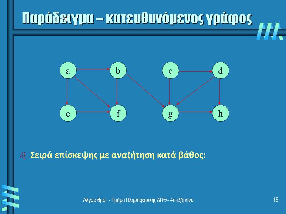 Αλγόριθμοι - Τμήμα Πληροφορικής ΑΠΘ - 4ο εξάμηνο19 Παράδειγμα – κατευθυνόμενος γράφος ab ef cd gh b Σειρά επίσκεψης με αναζήτηση κατά βάθος: