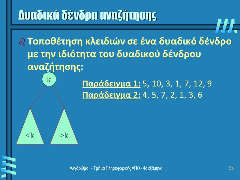 Αλγόριθμοι - Τμήμα Πληροφορικής ΑΠΘ - 4ο εξάμηνο35 Δυαδικά δένδρα αναζήτησης b b Τοποθέτηση κλειδιών σε ένα δυαδικό δένδρο με την ιδιότητα του δυαδικού δένδρου αναζήτησης: k <k>k Παράδειγμα 1: 5, 10, 3, 1, 7, 12, 9 Παράδειγμα 2: 4, 5, 7, 2, 1, 3, 6