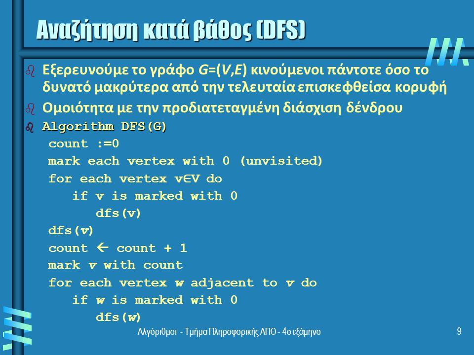 Αλγόριθμοι - Τμήμα Πληροφορικής ΑΠΘ - 4ο εξάμηνο9 Αναζήτηση κατά βάθος (DFS) b b Εξερευνούμε το γράφο G=(V,E) κινούμενοι πάντοτε όσο το δυνατό μακρύτερα από την τελευταία επισκεφθείσα κορυφή b b Ομοιότητα με την προδιατεταγμένη διάσχιση δένδρου b Algorithm DFS(G) count :=0 mark each vertex with 0 (unvisited) for each vertex v ∈ V do if v is marked with 0 dfs(v) count  count + 1 mark v with count for each vertex w adjacent to v do if w is marked with 0 dfs(w)
