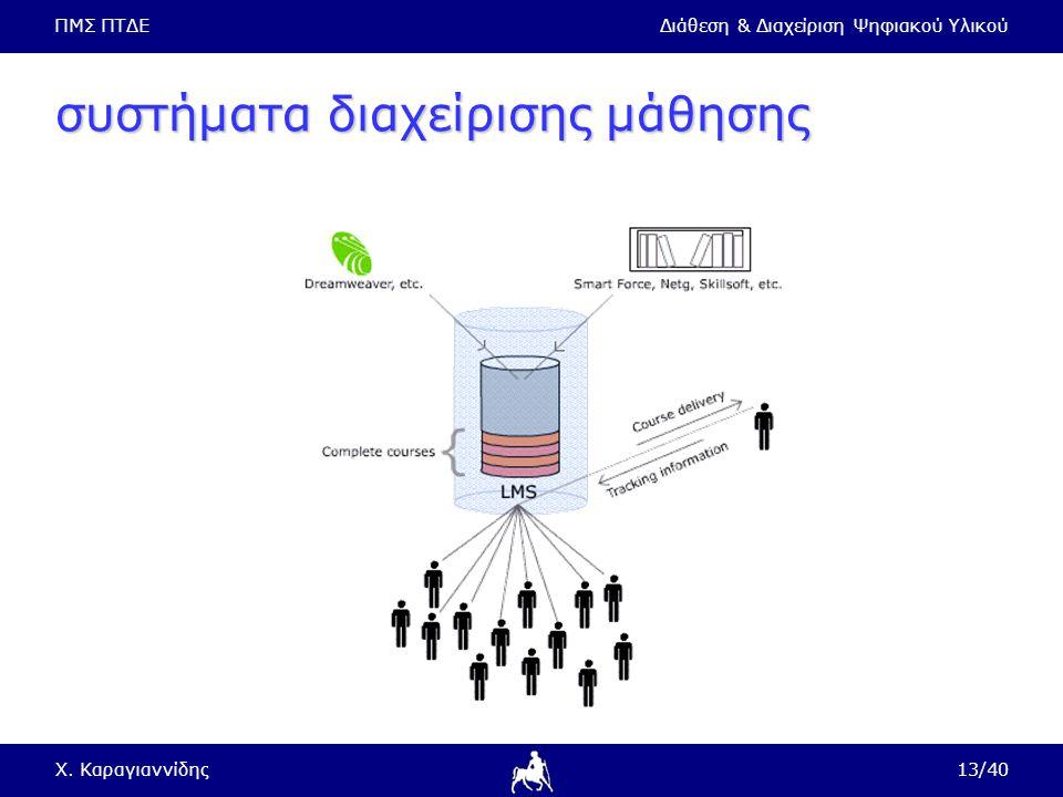 ΠΜΣ ΠΤΔΕΔιάθεση & Διαχείριση Ψηφιακού Υλικού Χ. Καραγιαννίδης13/40 συστήματα διαχείρισης μάθησης