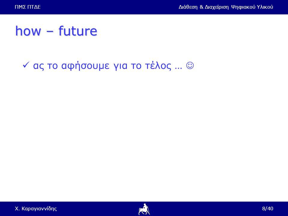 ΠΜΣ ΠΤΔΕΔιάθεση & Διαχείριση Ψηφιακού Υλικού Χ.Καραγιαννίδης39/40 webliography Καμπουράκης Γ.