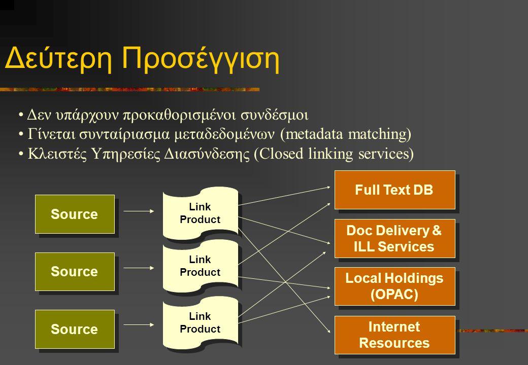 Δεύτερη Προσέγγιση Δεν υπάρχουν προκαθορισμένοι συνδέσμοι Γίνεται συνταίριασμα μεταδεδομένων (metadata matching) Κλειστές Υπηρεσίες Διασύνδεσης (Closed linking services) Source Full Text DB Doc Delivery & ILL Services Local Holdings (OPAC) Internet Resources Link Product