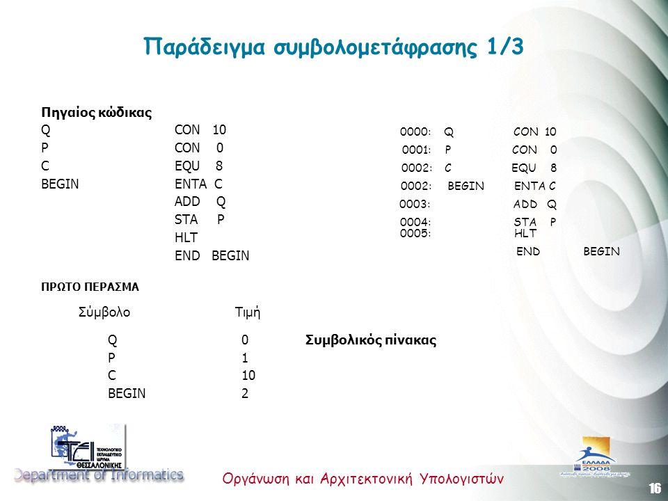 16 Οργάνωση και Αρχιτεκτονική Υπολογιστών Παράδειγμα συμβολομετάφρασης 1/3 Πηγαίος κώδικας Q CON 10 P CON 0 C EQU 8 BEGIN ENTA C ADD Q STA P HLT END BEGIN ΠΡΩΤΟ ΠΕΡΑΣΜΑ Σύμβολο Τιμή Q0 Συμβολικός πίνακας P1 C10 BEGIN2 0000: Q CON 10 0001:P CON 0 0002: C EQU 8 0002:BEGIN ENTA C 0003:ADD Q 0004:STA P 0005: HLT END BEGIN