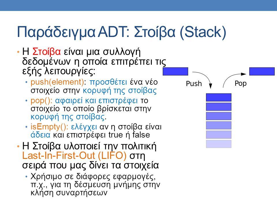 Παράδειγμα ADT: Στοίβα (Stack) H Στοίβα είναι μια συλλογή δεδομένων η οποία επιτρέπει τις εξής λειτουργίες: push(element): προσθέτει ένα νέο στοιχείο στην κορυφή της στοίβας pop(): αφαιρεί και επιστρέφει το στοιχείο το οποίο βρίσκεται στην κορυφή της στοίβας.