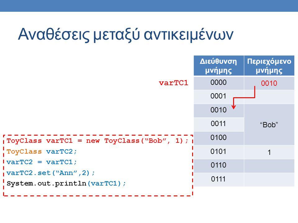Αναθέσεις μεταξύ αντικειμένων ToyClass varTC1 = new ToyClass( Bob , 1); ToyClass varTC2; varTC2 = varTC1; varTC2.set( Ann ,2); System.out.println(varTC1); Διεύθυνση μνήμης Περιεχόμενο μνήμης 0000 0010 0001 0010 Bob 0011 0100 0101 1 0110 0111 varTC1