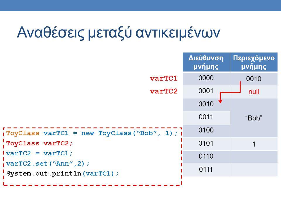 Αναθέσεις μεταξύ αντικειμένων ToyClass varTC1 = new ToyClass( Bob , 1); ToyClass varTC2; varTC2 = varTC1; varTC2.set( Ann ,2); System.out.println(varTC1); Διεύθυνση μνήμης Περιεχόμενο μνήμης 0000 0010 0001 null 0010 Bob 0011 0100 0101 1 0110 0111 varTC1 varTC2