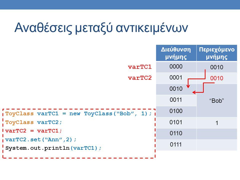 Αναθέσεις μεταξύ αντικειμένων ToyClass varTC1 = new ToyClass( Bob , 1); ToyClass varTC2; varTC2 = varTC1; varTC2.set( Ann ,2); System.out.println(varTC1); Διεύθυνση μνήμης Περιεχόμενο μνήμης 0000 0010 0001 0010 Bob 0011 0100 0101 1 0110 0111 varTC1 varTC2