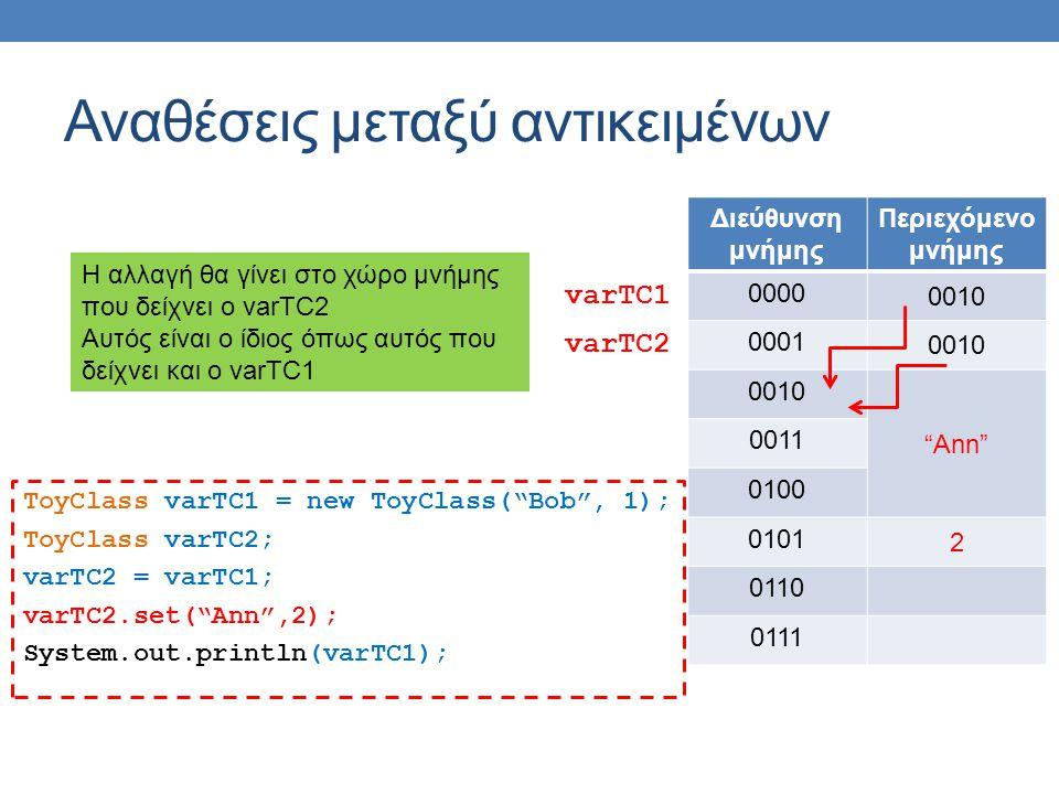 Αναθέσεις μεταξύ αντικειμένων ToyClass varTC1 = new ToyClass( Bob , 1); ToyClass varTC2; varTC2 = varTC1; varTC2.set( Ann ,2); System.out.println(varTC1); Διεύθυνση μνήμης Περιεχόμενο μνήμης 0000 0010 0001 0010 Ann 0011 0100 0101 2 0110 0111 varTC1 varTC2 Η αλλαγή θα γίνει στο χώρο μνήμης που δείχνει ο varTC2 Αυτός είναι ο ίδιος όπως αυτός που δείχνει και ο varTC1