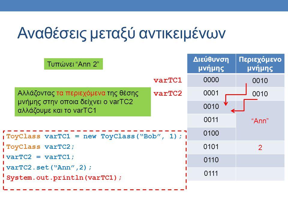 Αναθέσεις μεταξύ αντικειμένων ToyClass varTC1 = new ToyClass( Bob , 1); ToyClass varTC2; varTC2 = varTC1; varTC2.set( Ann ,2); System.out.println(varTC1); Διεύθυνση μνήμης Περιεχόμενο μνήμης 0000 0010 0001 0010 Ann 0011 0100 0101 2 0110 0111 varTC1 varTC2 Τυπώνει Ann 2 Αλλάζοντας τα περιεχόμενα της θέσης μνήμης στην οποια δείχνει ο varTC2 αλλάζουμε και το varTC1