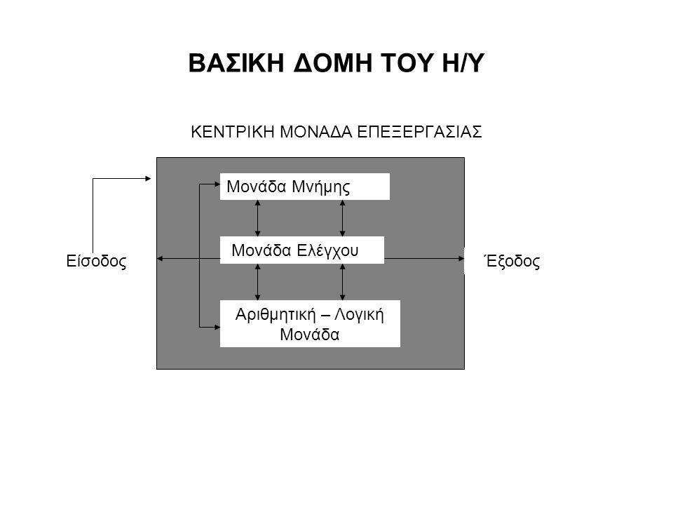 Κύρια χαρακτηριστικά των Η/Υ Ταχύτητα : επεξεργασίας των δεδομένων με ικανότητα λήψης απαντήσεων αρκετά γρήγορα Μνήμη : η εσωτερική μνήμη της Κ.Μ.Ε.