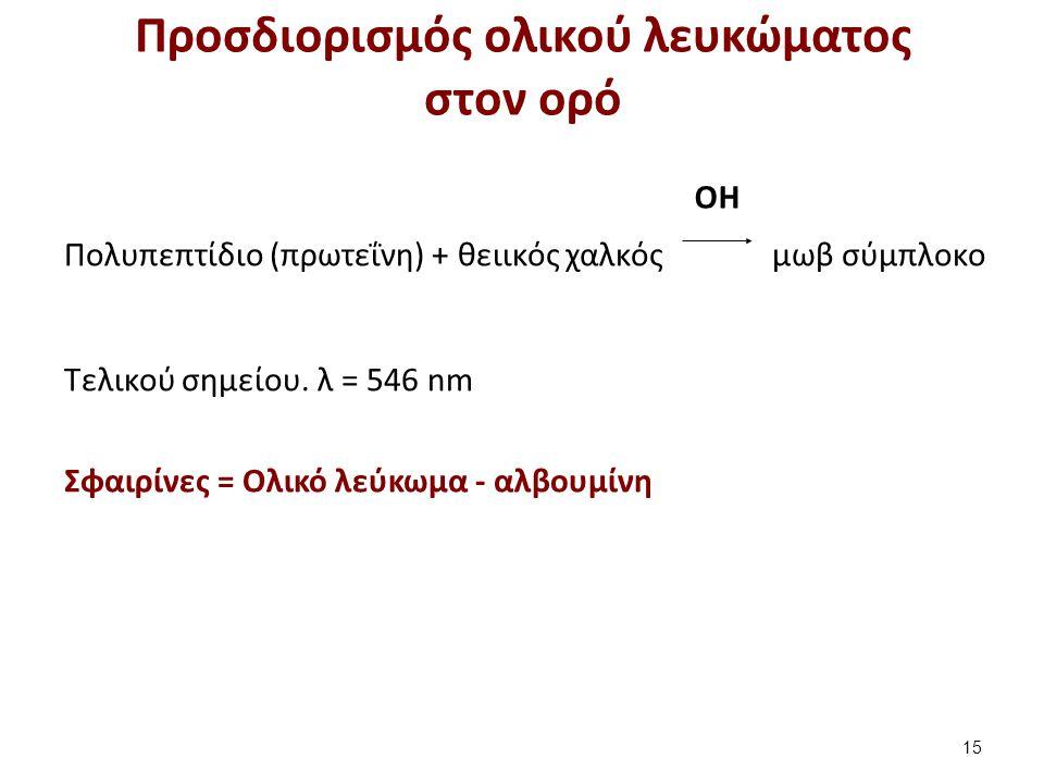 Πολυπεπτίδιο (πρωτεΐνη) + θειικός χαλκός μωβ σύμπλοκο Τελικού σημείου. λ = 546 nm ΟΗ Σφαιρίνες = Ολικό λεύκωμα - αλβουμίνη Προσδιορισμός ολικού λευκώμ