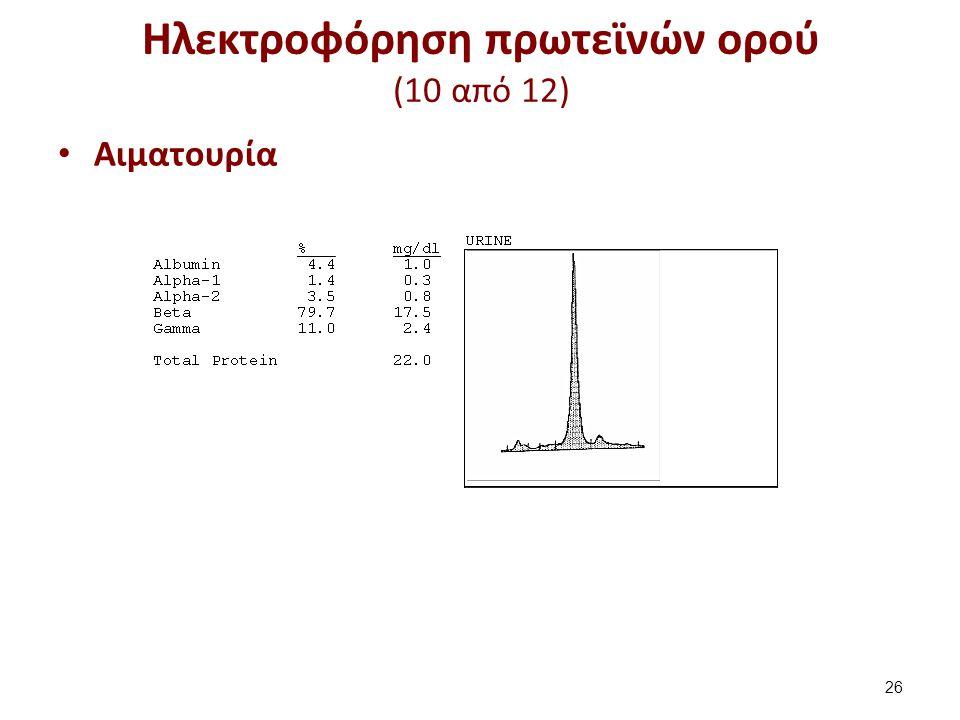 Ηλεκτροφόρηση πρωτεϊνών ορού (10 από 12) Αιματουρία 26