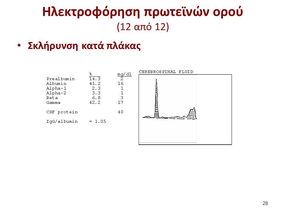 Ηλεκτροφόρηση πρωτεϊνών ορού (12 από 12) Σκλήρυνση κατά πλάκας 28