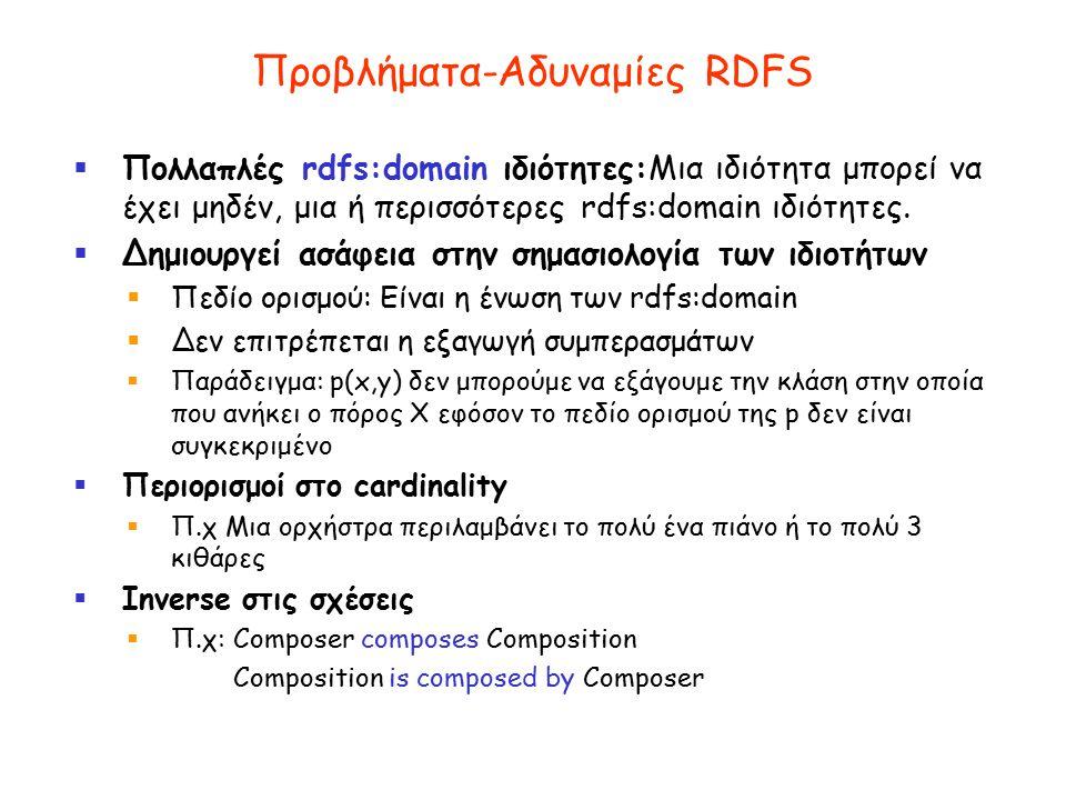 Προβλήματα-Αδυναμίες RDFS  Πολλαπλές rdfs:domain ιδιότητες:Μια ιδιότητα μπορεί να έχει μηδέν, μια ή περισσότερες rdfs:domain ιδιότητες.