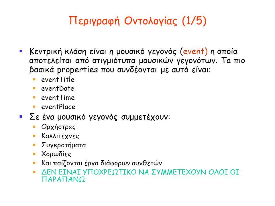 Περιγραφή Οντολογίας (1/5)  Κεντρική κλάση είναι η μουσικό γεγονός (event) η οποία αποτελείται από στιγμιότυπα μουσικών γεγονότων.