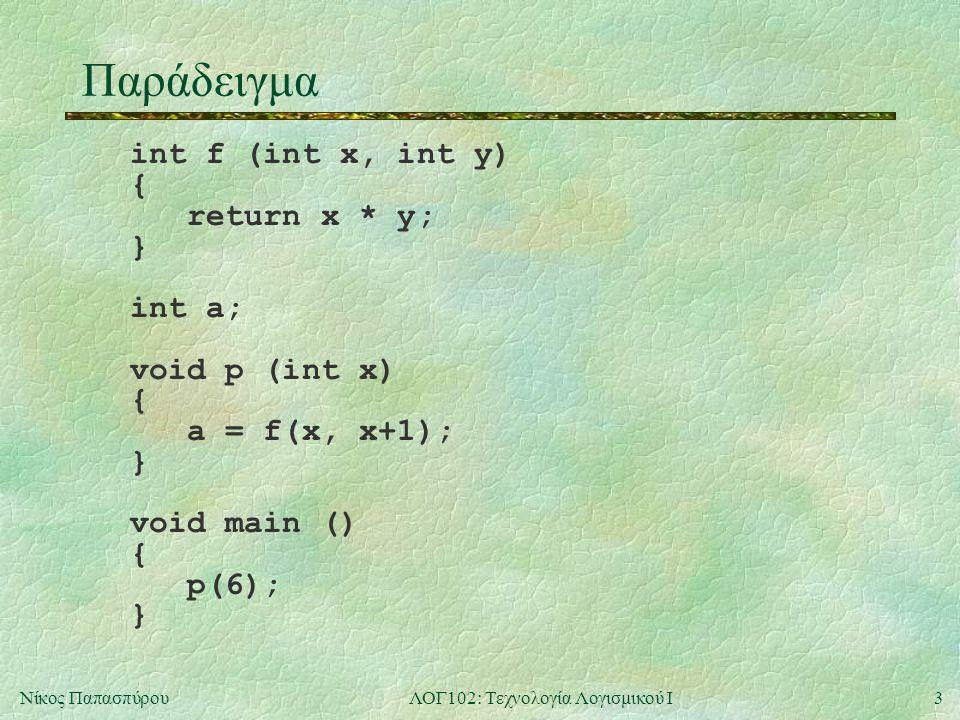 3Νίκος ΠαπασπύρουΛΟΓ102: Τεχνολογία Λογισμικού Ι Παράδειγμα int f (int x, int y) { return x * y; } int a; void p (int x) { a = f(x, x+1); } void main () { p(6); }