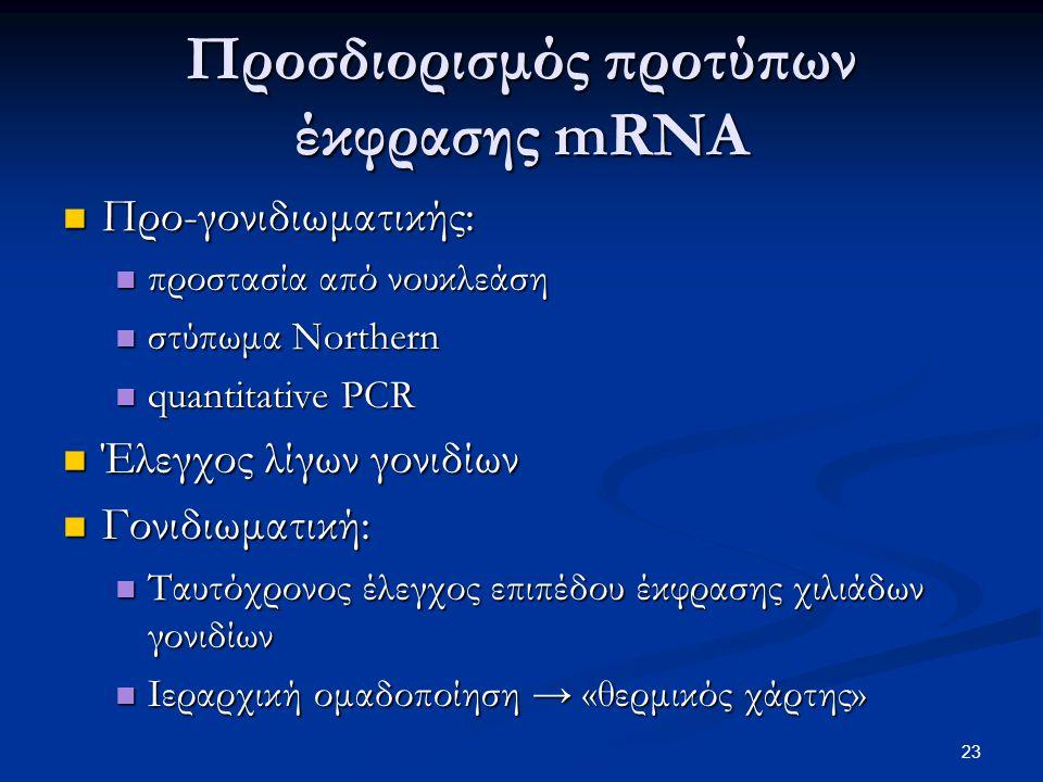 23 Προσδιορισμός προτύπων έκφρασης mRNA Προ-γονιδιωματικής: Προ-γονιδιωματικής: προστασία από νουκλεάση προστασία από νουκλεάση στύπωμα Northern στύπωμα Northern quantitative PCR quantitative PCR Έλεγχος λίγων γονιδίων Έλεγχος λίγων γονιδίων Γονιδιωματική: Γονιδιωματική: Ταυτόχρονος έλεγχος επιπέδου έκφρασης χιλιάδων γονιδίων Ταυτόχρονος έλεγχος επιπέδου έκφρασης χιλιάδων γονιδίων Ιεραρχική ομαδοποίηση → «θερμικός χάρτης» Ιεραρχική ομαδοποίηση → «θερμικός χάρτης»