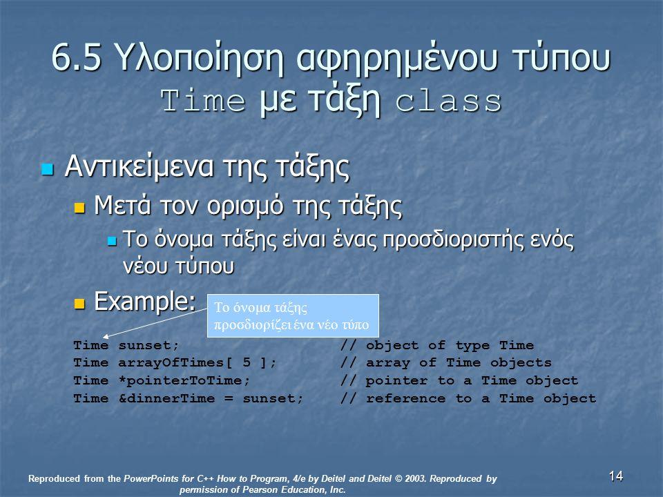 14 6.5 Υλοποίηση αφηρημένου τύπου Time με τάξη class Αντικείμενα της τάξης Αντικείμενα της τάξης Μετά τον ορισμό της τάξης Μετά τον ορισμό της τάξης Το όνομα τάξης είναι ένας προσδιοριστής ενός νέου τύπου Το όνομα τάξης είναι ένας προσδιοριστής ενός νέου τύπου Example: Example: Time sunset; // object of type Time Time arrayOfTimes[ 5 ]; // array of Time objects Time *pointerToTime; // pointer to a Time object Time &dinnerTime = sunset; // reference to a Time object Το όνομα τάξης προσδιορίζει ένα νέο τύπο Reproduced from the PowerPoints for C++ How to Program, 4/e by Deitel and Deitel © 2003.