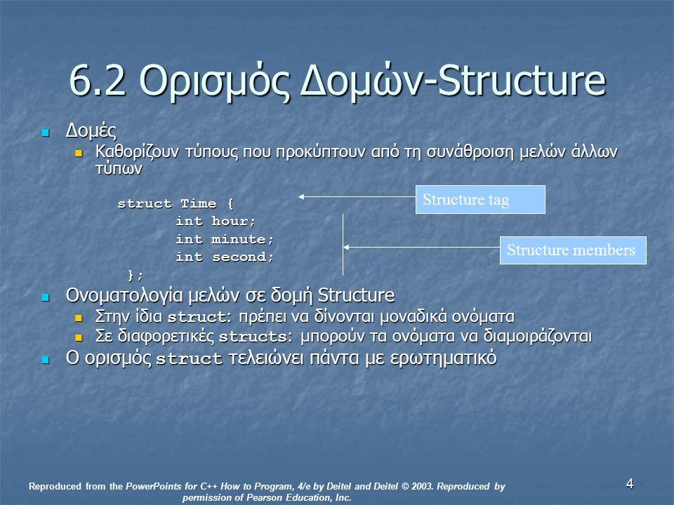 4 6.2 Ορισμός Δομών-Structure Δομές Δομές Καθορίζουν τύπους που προκύπτουν από τη συνάθροιση μελών άλλων τύπων Καθορίζουν τύπους που προκύπτουν από τη συνάθροιση μελών άλλων τύπων struct Time { struct Time { int hour; int minute; int second; }; }; Ονοματολογία μελών σε δομή Structure Ονοματολογία μελών σε δομή Structure Στην ίδια struct : πρέπει να δίνονται μοναδικά ονόματα Στην ίδια struct : πρέπει να δίνονται μοναδικά ονόματα Σε διαφορετικές structs : μπορούν τα ονόματα να διαμοιράζονται Σε διαφορετικές structs : μπορούν τα ονόματα να διαμοιράζονται Ο ορισμός struct τελειώνει πάντα με ερωτηματικό Ο ορισμός struct τελειώνει πάντα με ερωτηματικό Structure tag Structure members Reproduced from the PowerPoints for C++ How to Program, 4/e by Deitel and Deitel © 2003.