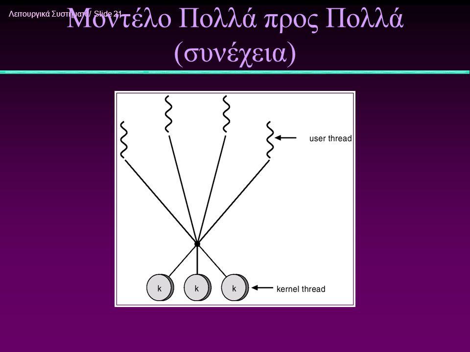 Λειτουργικά Συστήματα/ Slide 21 Μοντέλο Πολλά προς Πολλά (συνέχεια)