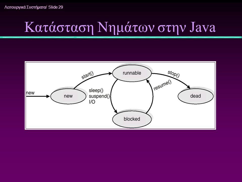 Λειτουργικά Συστήματα/ Slide 29 Κατάσταση Νημάτων στην Java