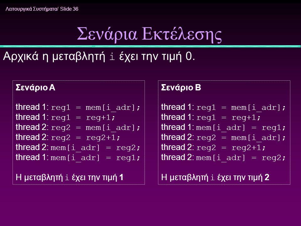 Λειτουργικά Συστήματα/ Slide 36 Σενάρια Εκτέλεσης Αρχικά η μεταβλητή i έχει την τιμή 0. Σενάριο Α thread 1: reg1 = mem[i_adr]; thread 1: reg1 = reg+1;