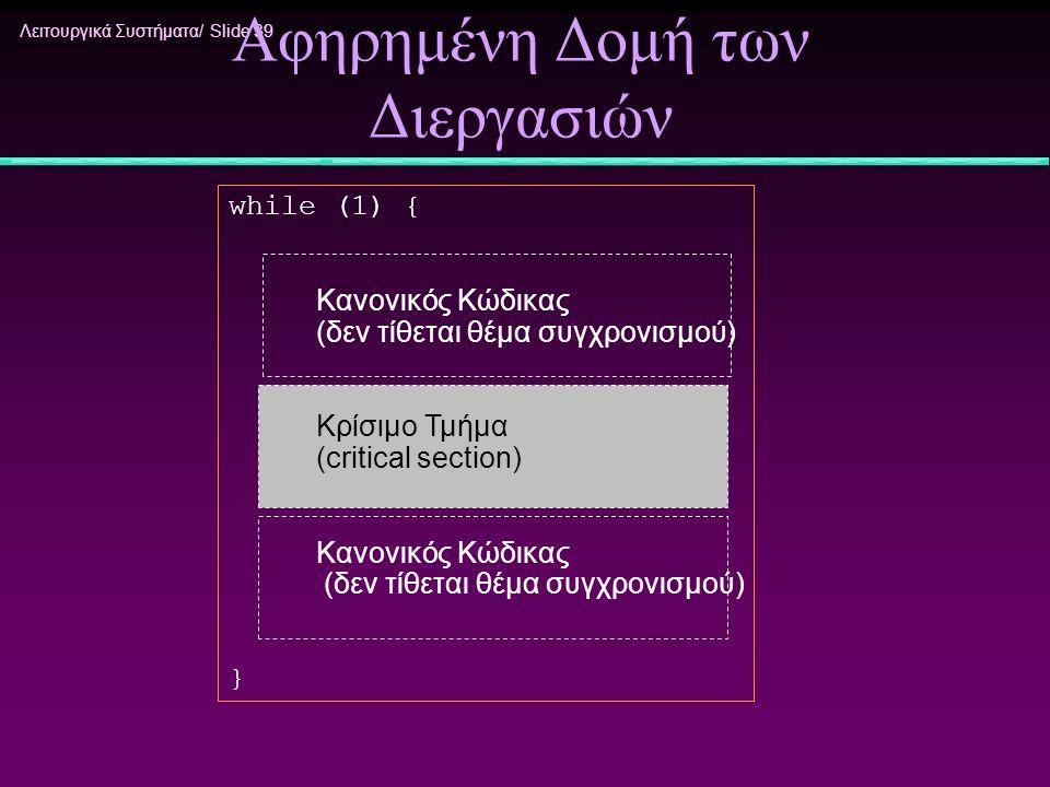 Λειτουργικά Συστήματα/ Slide 39 Αφηρημένη Δομή των Διεργασιών while (1) { Κανονικός Κώδικας (δεν τίθεται θέμα συγχρονισμού) Κρίσιμο Τμήμα (critical se