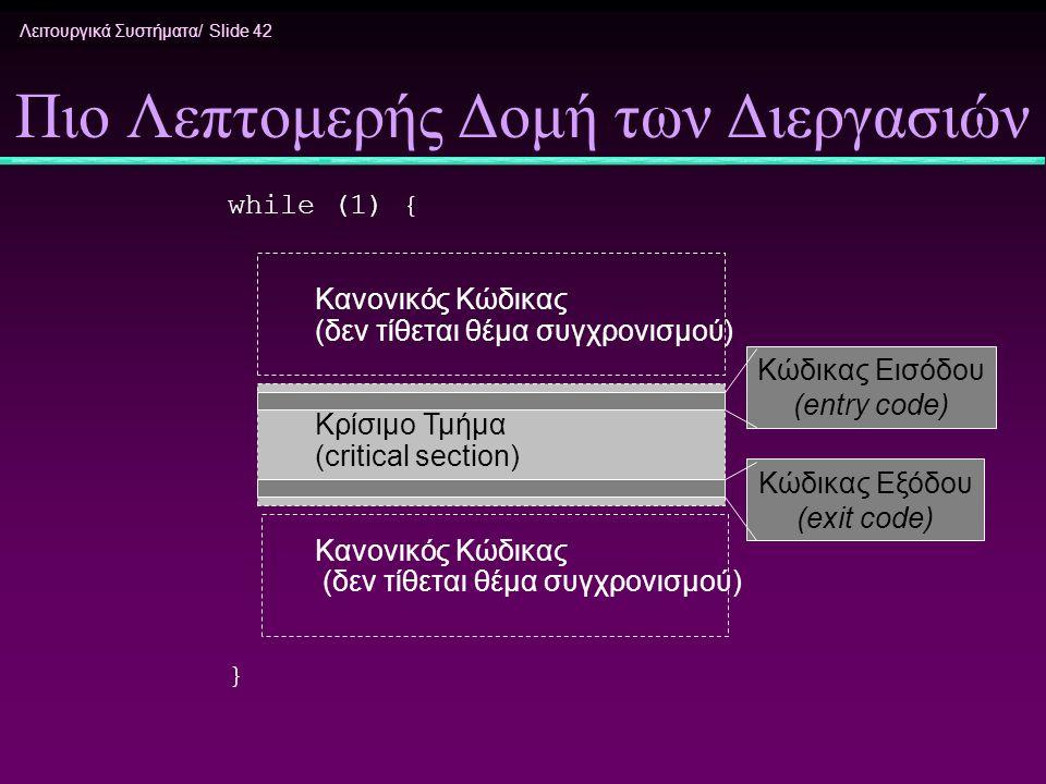 Λειτουργικά Συστήματα/ Slide 42 Πιο Λεπτομερής Δομή των Διεργασιών while (1) { Κανονικός Κώδικας (δεν τίθεται θέμα συγχρονισμού) Κρίσιμο Τμήμα (critic