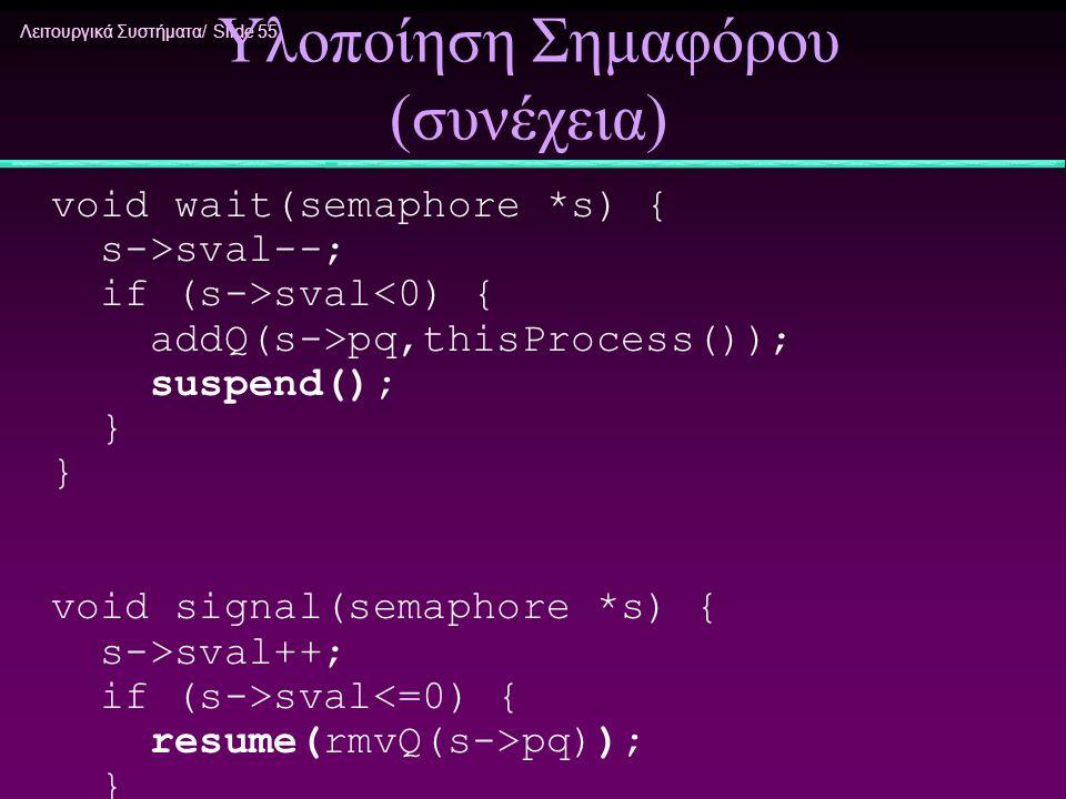 Λειτουργικά Συστήματα/ Slide 55 Υλοποίηση Σημαφόρου (συνέχεια) void wait(semaphore *s) { s->sval--; if (s->sval<0) { addQ(s->pq,thisProcess()); suspen