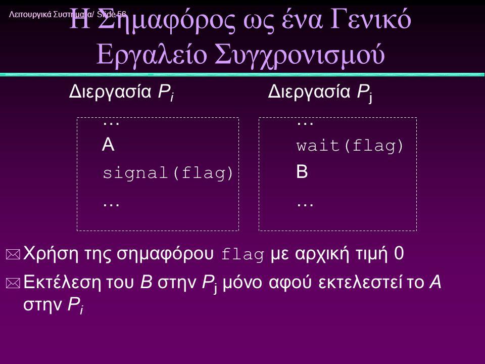Λειτουργικά Συστήματα/ Slide 56 Η Σημαφόρος ως ένα Γενικό Εργαλείο Συγχρονισμού Διεργασία P i Διεργασία P j… A wait(flag) signal(flag) B…  Χρήση της