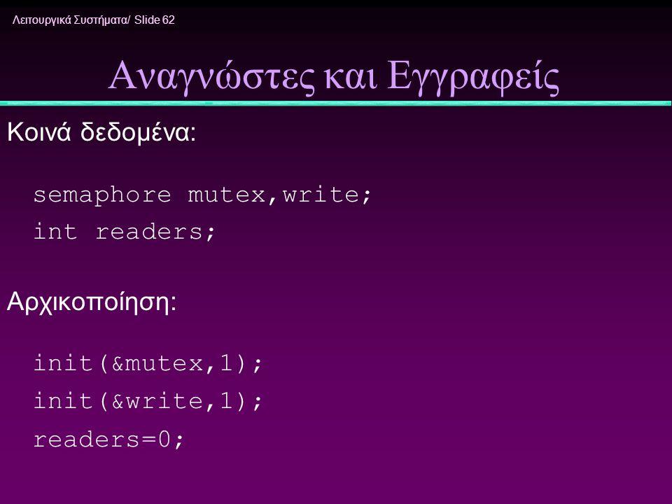 Λειτουργικά Συστήματα/ Slide 62 Αναγνώστες και Εγγραφείς Κοινά δεδομένα: semaphore mutex,write; int readers; Αρχικοποίηση: init(&mutex,1); init(&write