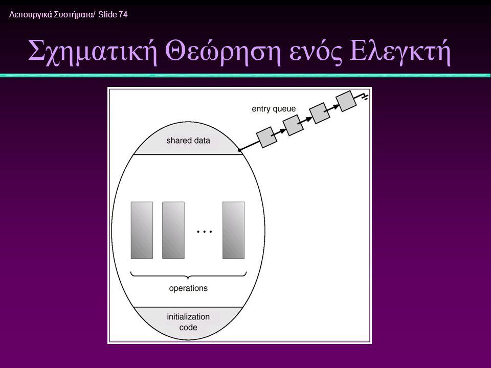Λειτουργικά Συστήματα/ Slide 74 Σχηματική Θεώρηση ενός Ελεγκτή