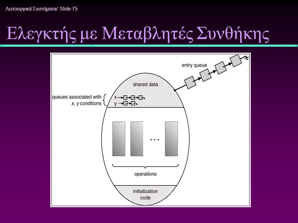 Λειτουργικά Συστήματα/ Slide 75 Ελεγκτής με Μεταβλητές Συνθήκης