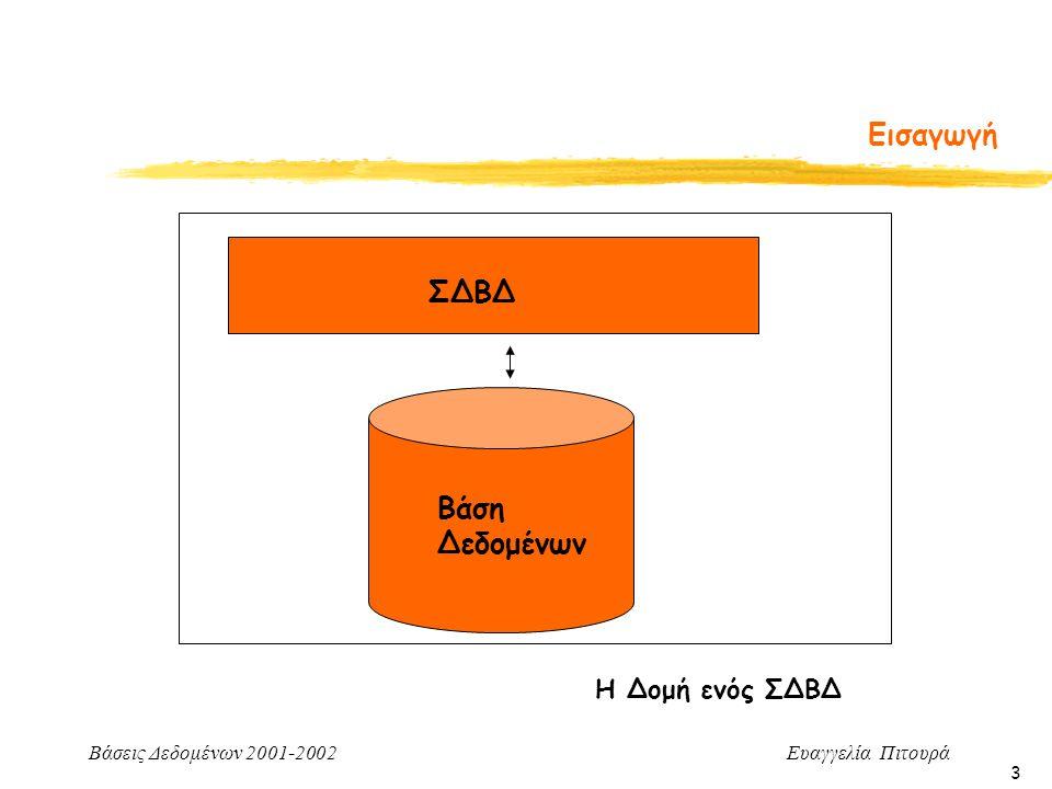 Βάσεις Δεδομένων 2001-2002 Ευαγγελία Πιτουρά 3 Εισαγωγή ΣΔΒΔ Βάση Δεδομένων Η Δομή ενός ΣΔΒΔ