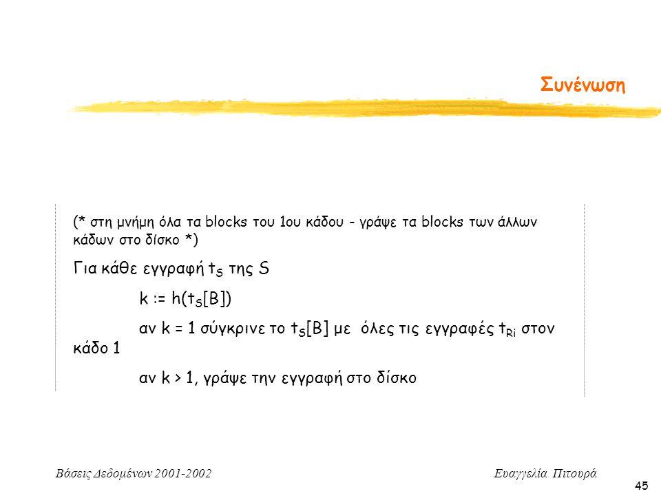 Βάσεις Δεδομένων 2001-2002 Ευαγγελία Πιτουρά 45 Συνένωση (* στη μνήμη όλα τα blocks του 1ου κάδου - γράψε τα blocks των άλλων κάδων στο δίσκο *) Για κάθε εγγραφή t S της S k := h(t S [B]) αν k = 1 σύγκρινε το t S [B] με όλες τις εγγραφές t Ri στον κάδο 1 αν k > 1, γράψε την εγγραφή στο δίσκο