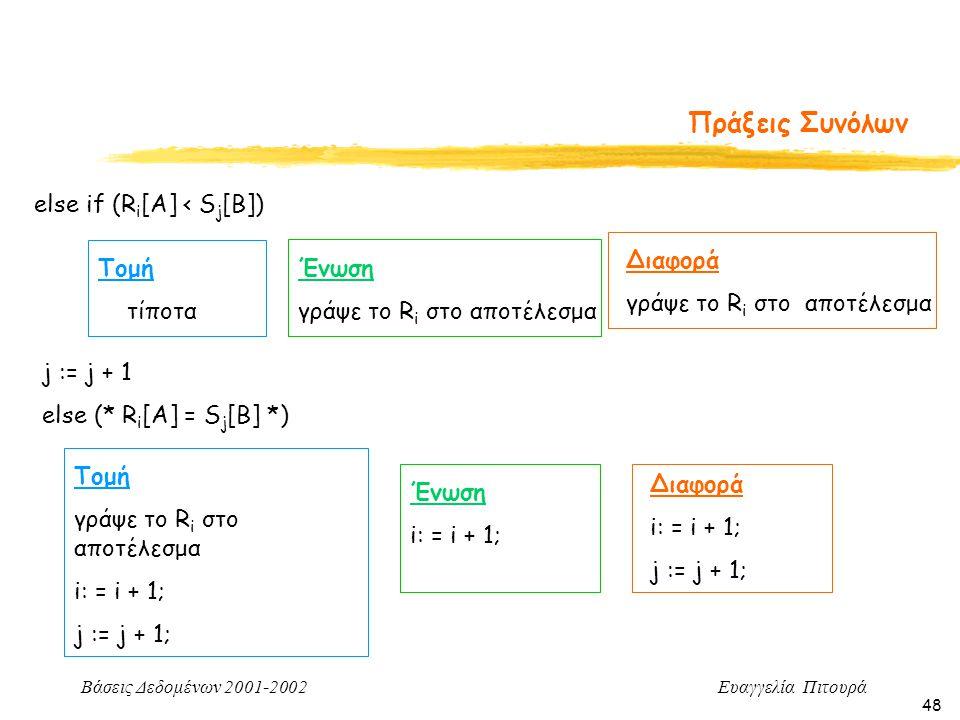 Βάσεις Δεδομένων 2001-2002 Ευαγγελία Πιτουρά 48 Πράξεις Συνόλων else if (R i [A] < S j [B]) Τομή τίποτα Ένωση γράψε το R i στο αποτέλεσμα Διαφορά γράψε το R i στο αποτέλεσμα j := j + 1 else (* R i [A] = S j [B] *) Τομή γράψε το R i στο αποτέλεσμα i: = i + 1; j := j + 1; Ένωση i: = i + 1; Διαφορά i: = i + 1; j := j + 1;