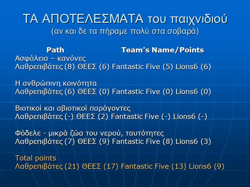 ΤΑ ΑΠΟΤΕΛΕΣΜΑΤΑ του παιχνιδιού (αν και δε τα πήραμε πολύ στα σοβαρά) PathTeam s Name/Points Ασφάλεια – κανόνες Λαθρεπιβάτες (8) ΘΕΕΣ (6) Fantastic Five (5) Lions6 (6) Η ανθρώπινη κοινότητα Λαθρεπιβάτες (6) ΘΕΕΣ (0) Fantastic Five (0) Lions6 (0) Βιοτικοί και αβιοτικοί παράγοντες Λαθρεπιβάτες (-) ΘΕΕΣ (2) Fantastic Five (-) Lions6 (-) Φόδελε - μικρά ζώα του νερού, ταυτότητες Λαθρεπιβάτες (7) ΘΕΕΣ (9) Fantastic Five (8) Lions6 (3) Total points Λαθρεπιβάτες (21) ΘΕΕΣ (17) Fantastic Five (13) Lions6 (9)